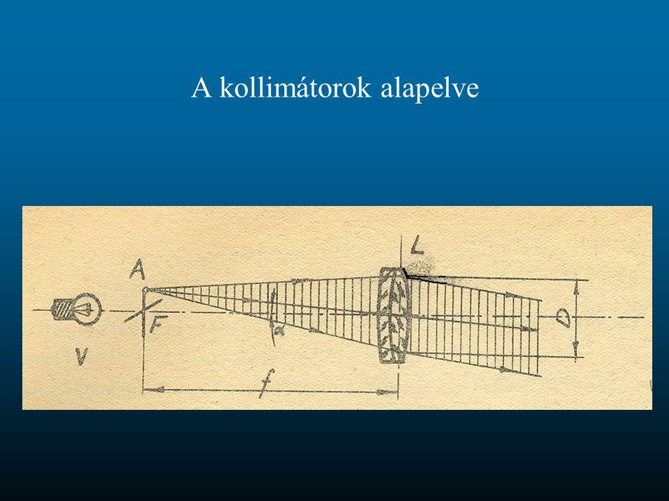A kollimátorok alapelve