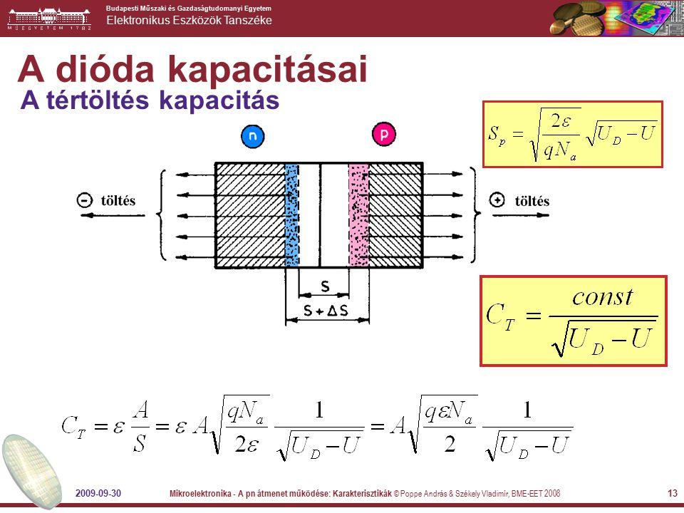 A dióda kapacitásai A tértöltés kapacitás 2009-09-30