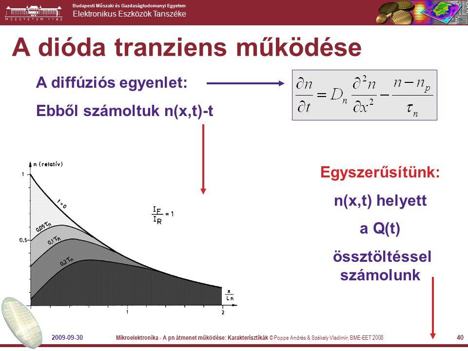 A dióda tranziens működése
