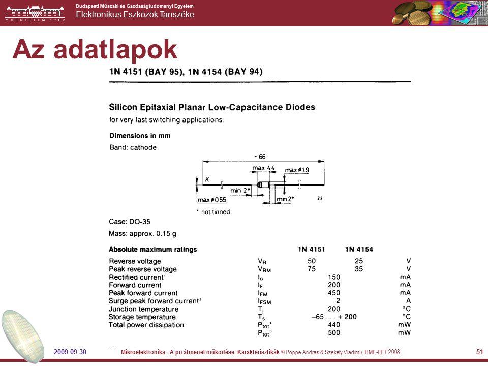 Az adatlapok 2009-09-30.
