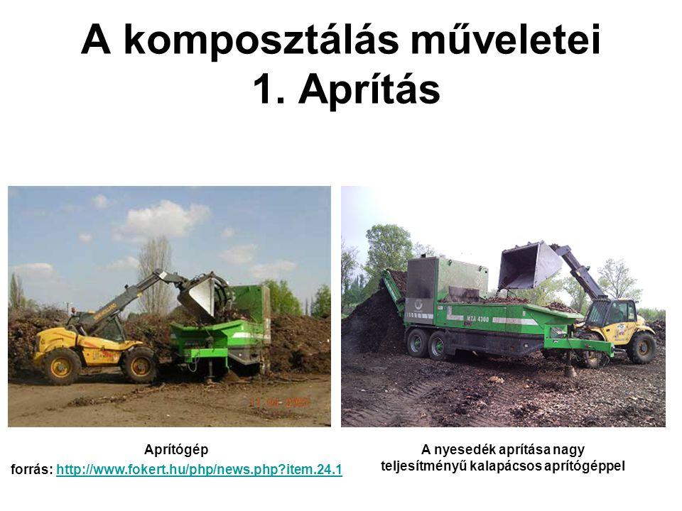 A komposztálás műveletei 1. Aprítás