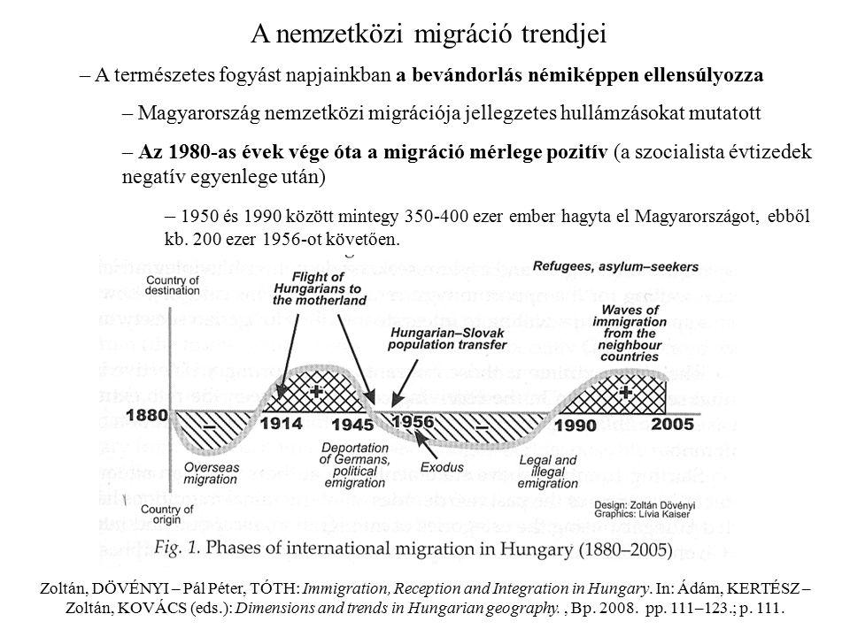 A nemzetközi migráció trendjei