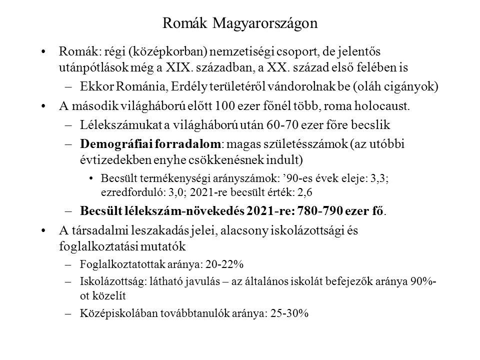 Romák Magyarországon Romák: régi (középkorban) nemzetiségi csoport, de jelentős utánpótlások még a XIX. században, a XX. század első felében is.