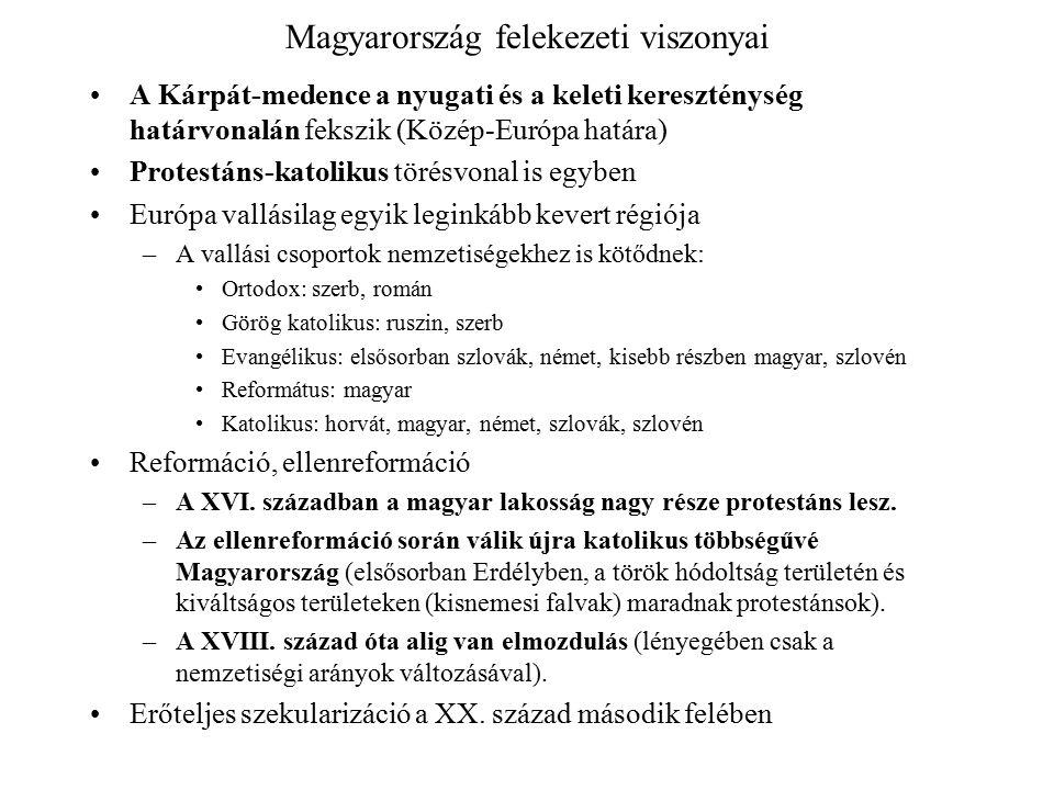 Magyarország felekezeti viszonyai