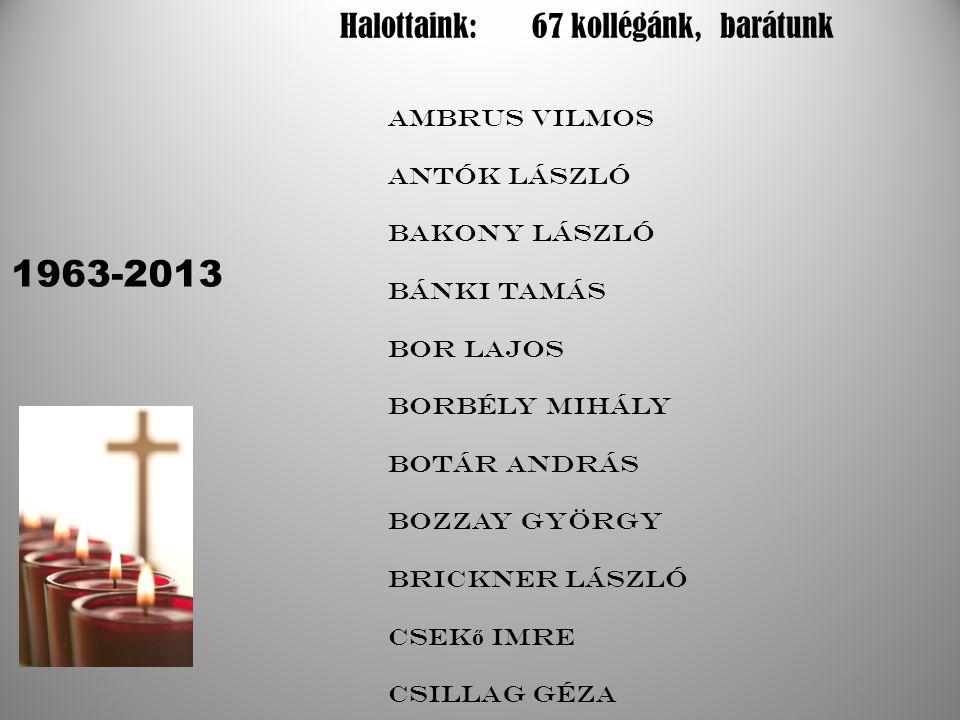 1963-2013 Halottaink: 67 kollégánk, barátunk Ambrus Vilmos