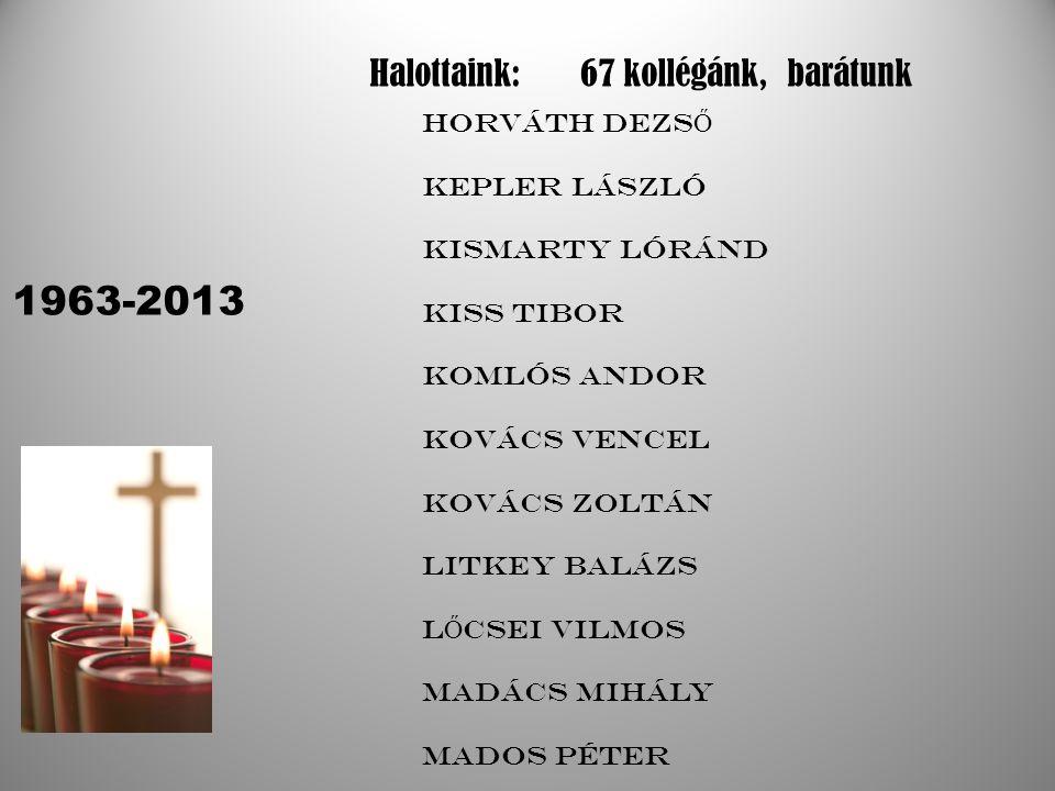 1963-2013 Horváth DezsŐ Halottaink: 67 kollégánk, barátunk