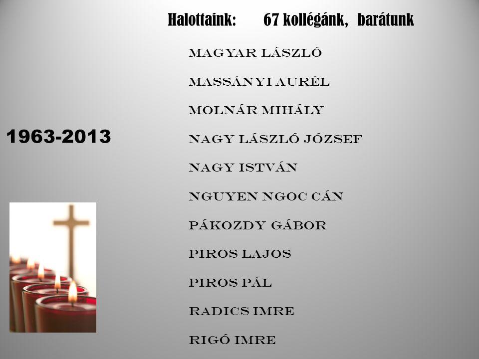 1963-2013 Halottaink: 67 kollégánk, barátunk Magyar László