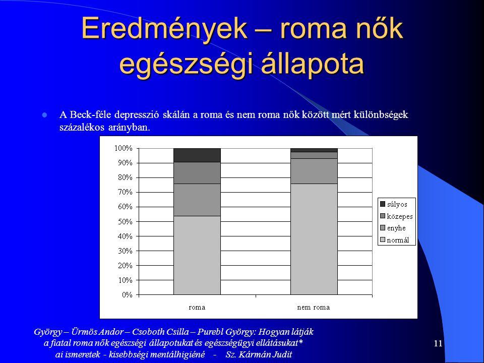 Eredmények – roma nők egészségi állapota