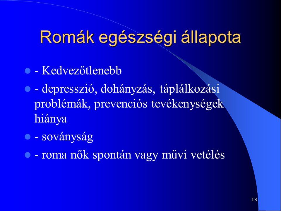 Romák egészségi állapota