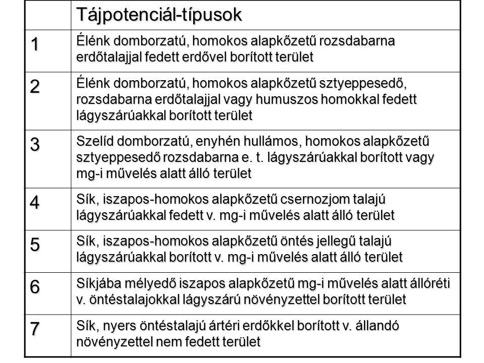 Tájpotenciál-típusok 1 2