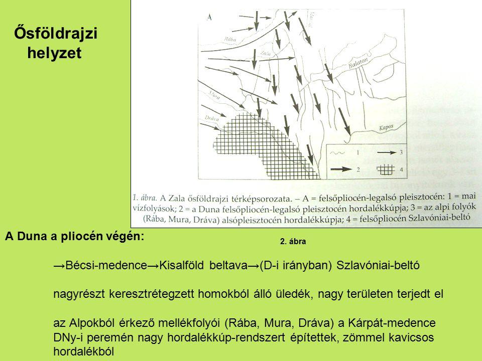 Ősföldrajzi helyzet A Duna a pliocén végén: