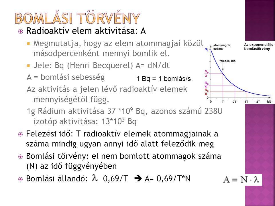 Bomlási törvény Radioaktív elem aktivitása: A