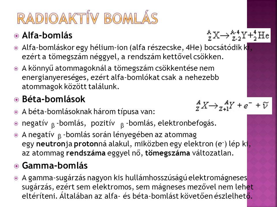 Radioaktív bomlás Alfa-bomlás Béta-bomlások Gamma-bomlás