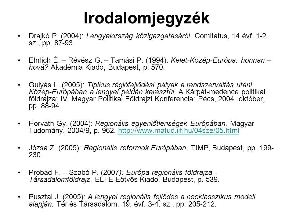 Irodalomjegyzék Drajkó P. (2004): Lengyelország közigazgatásáról. Comitatus, 14 évf. 1-2. sz., pp. 87-93.