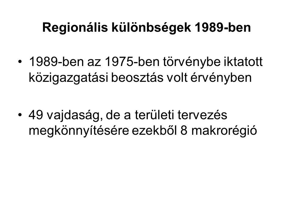 Regionális különbségek 1989-ben
