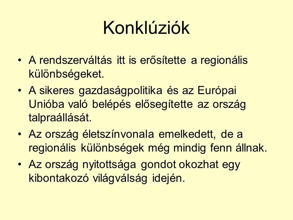 Konklúziók A rendszerváltás itt is erősítette a regionális különbségeket.