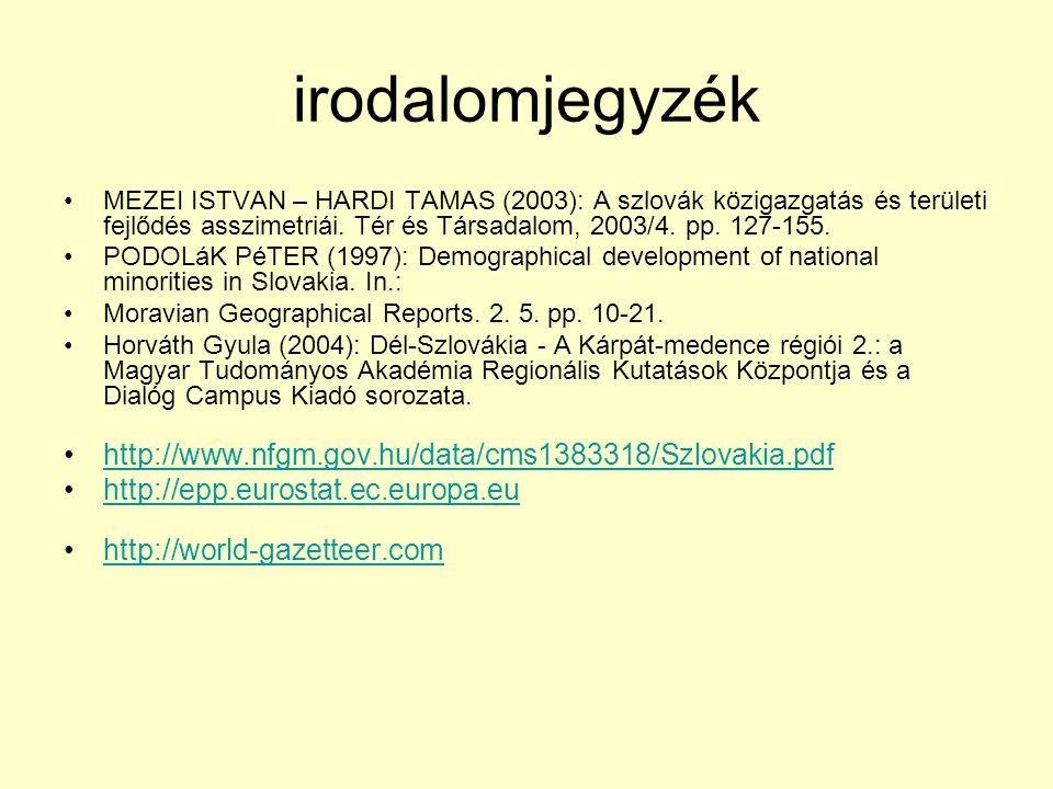 irodalomjegyzék http://www.nfgm.gov.hu/data/cms1383318/Szlovakia.pdf