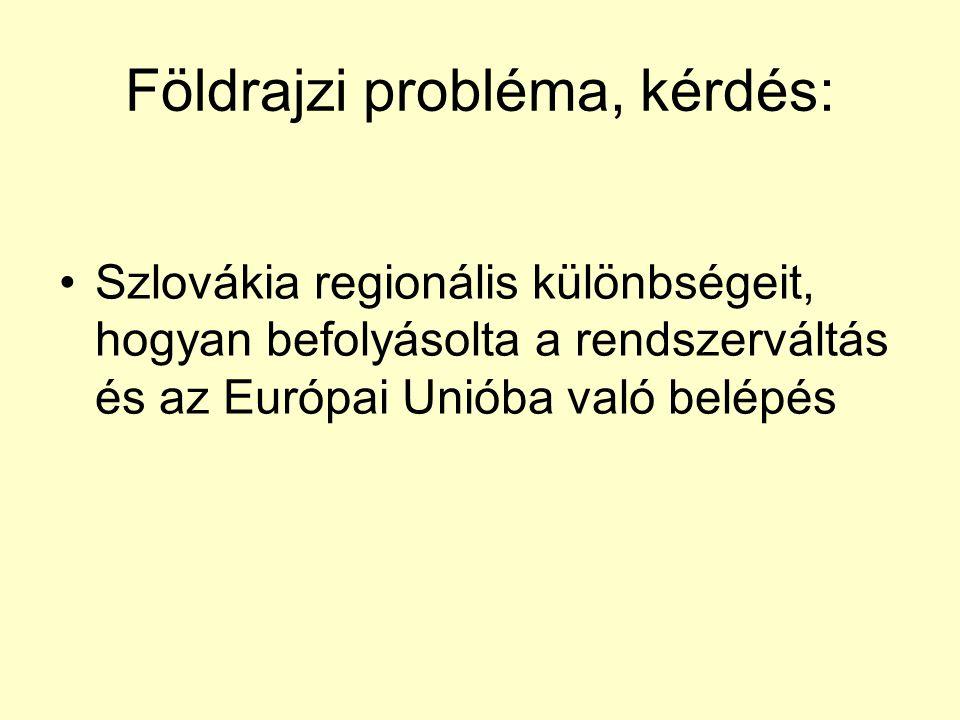 Földrajzi probléma, kérdés: