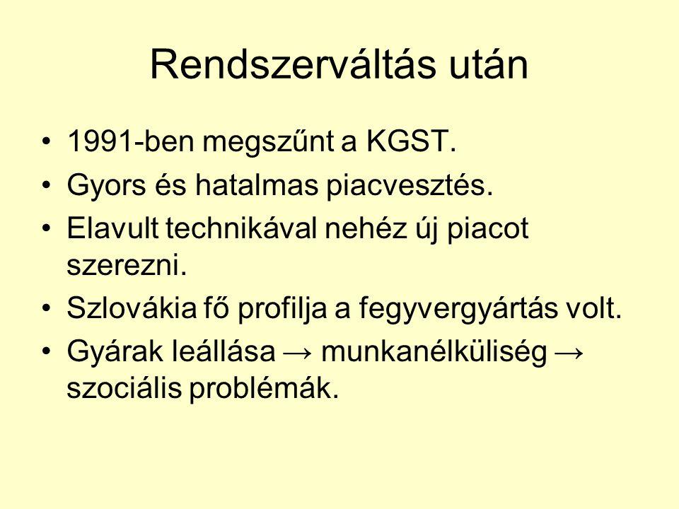 Rendszerváltás után 1991-ben megszűnt a KGST.