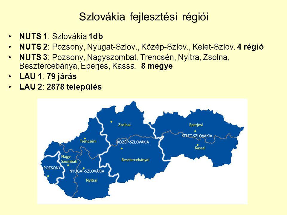 Szlovákia fejlesztési régiói