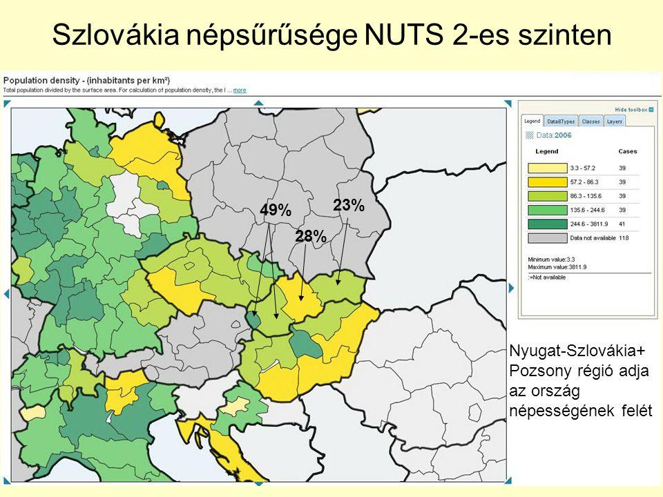 Szlovákia népsűrűsége NUTS 2-es szinten