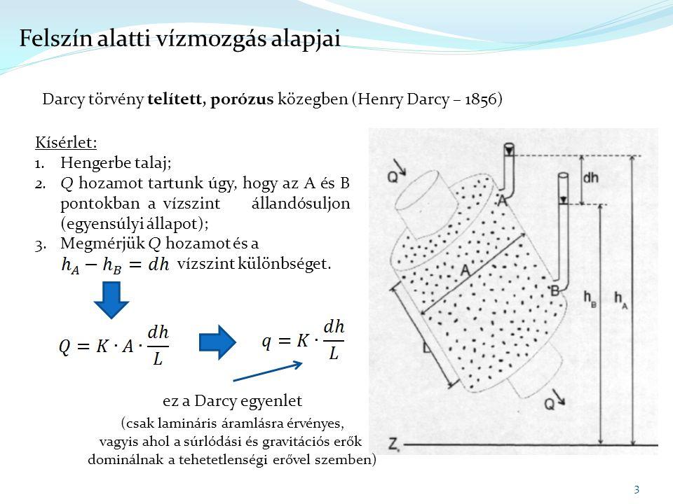 Felszín alatti vízmozgás alapjai