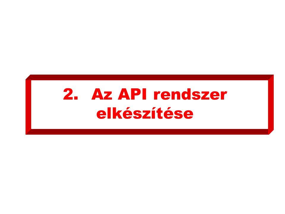 2. Az API rendszer elkészítése