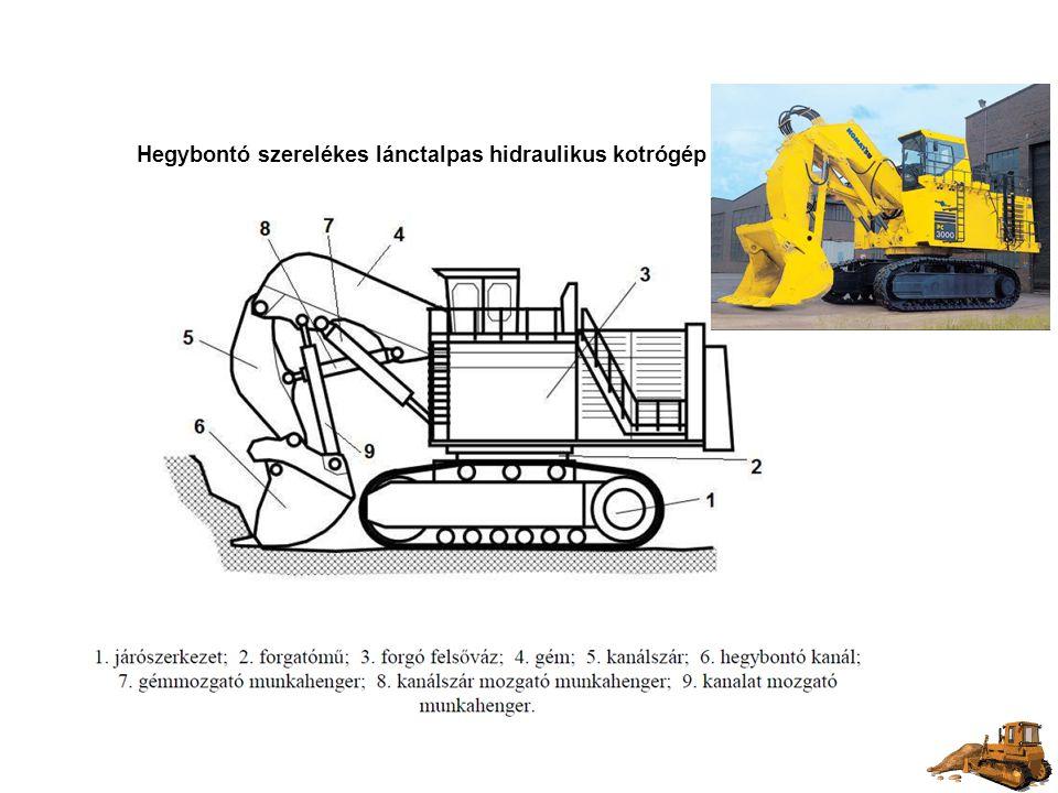Hegybontó szerelékes lánctalpas hidraulikus kotrógép