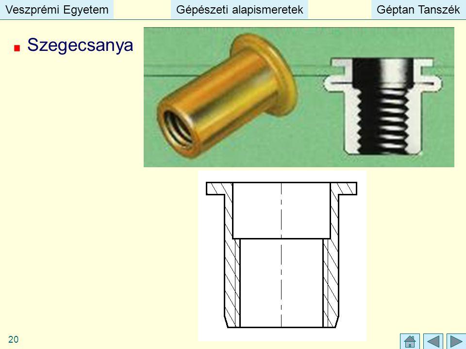 Szegecsanya http://www.avdel.textron.com/ internetcímen további szegecsfajták is találhatók.