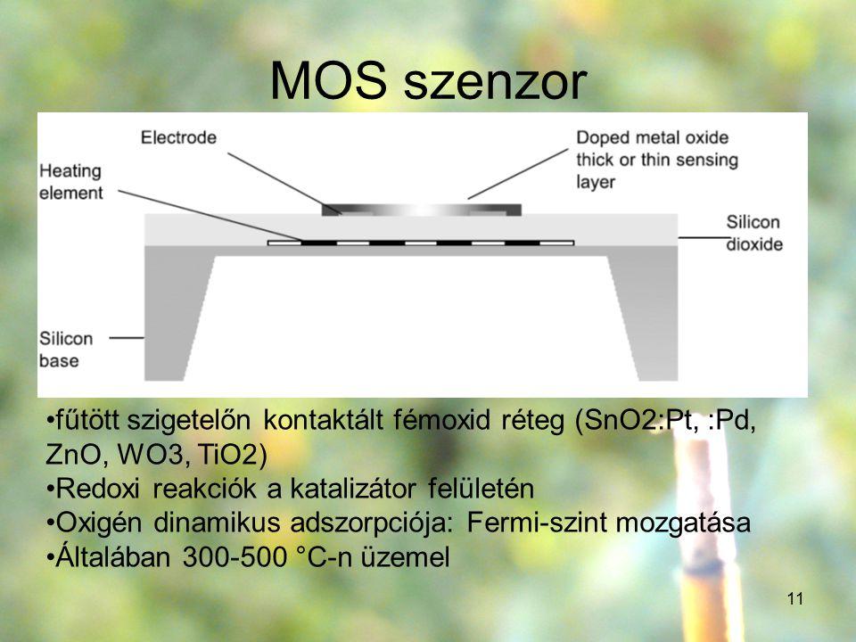 MOS szenzor fűtött szigetelőn kontaktált fémoxid réteg (SnO2:Pt, :Pd, ZnO, WO3, TiO2) Redoxi reakciók a katalizátor felületén.