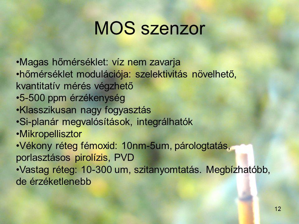 MOS szenzor Magas hőmérséklet: víz nem zavarja