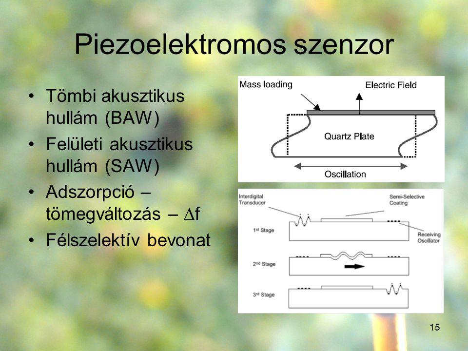 Piezoelektromos szenzor