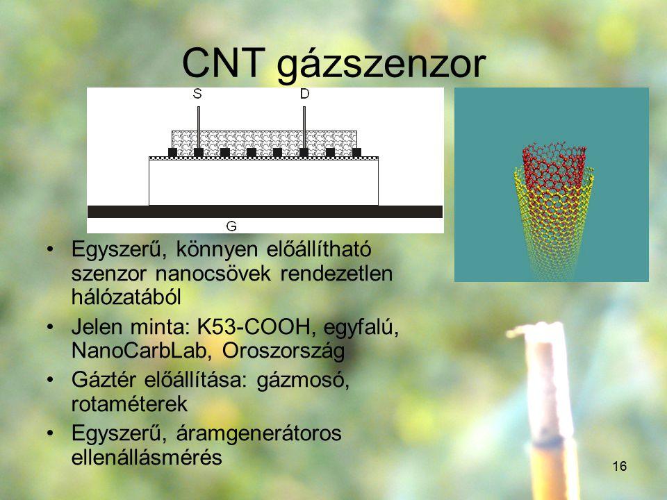 CNT gázszenzor Egyszerű, könnyen előállítható szenzor nanocsövek rendezetlen hálózatából. Jelen minta: K53-COOH, egyfalú, NanoCarbLab, Oroszország.