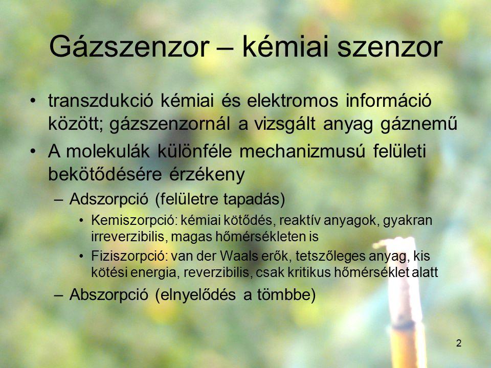 Gázszenzor – kémiai szenzor