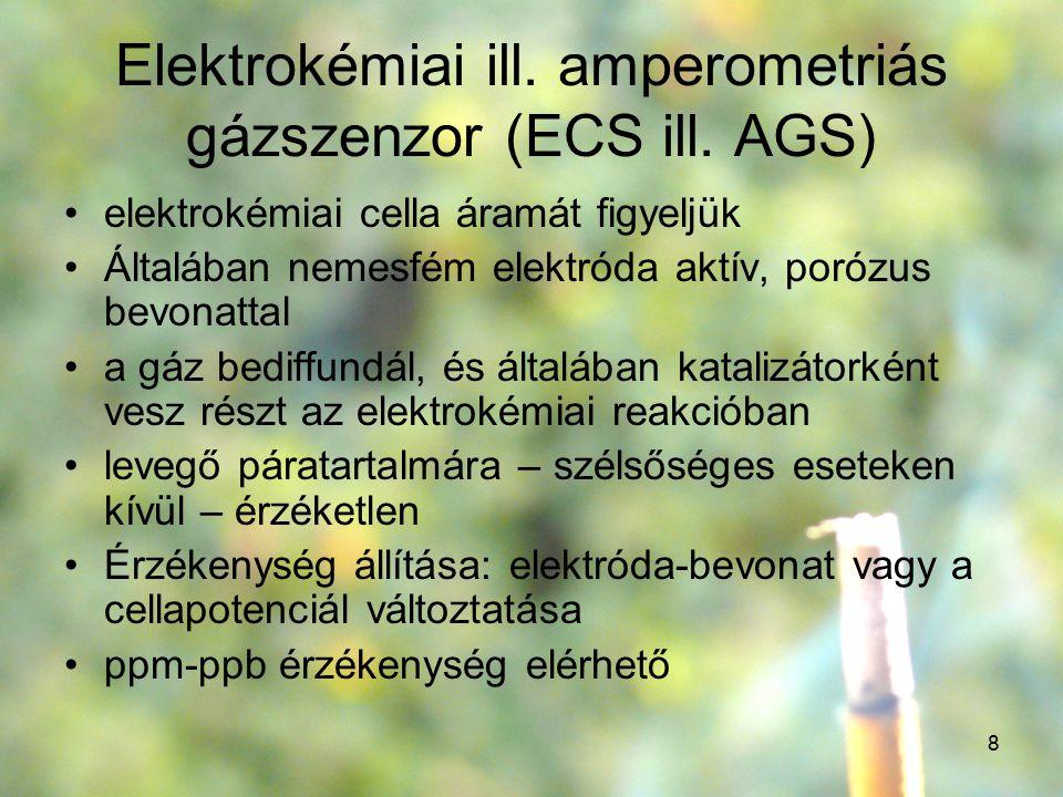 Elektrokémiai ill. amperometriás gázszenzor (ECS ill. AGS)