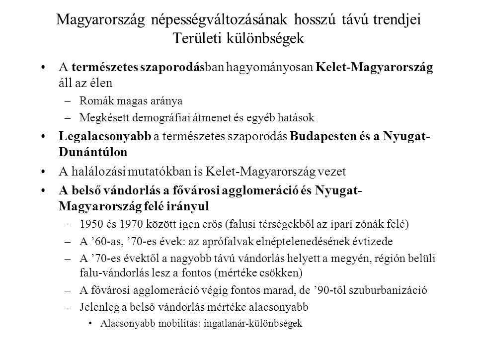 Magyarország népességváltozásának hosszú távú trendjei Területi különbségek