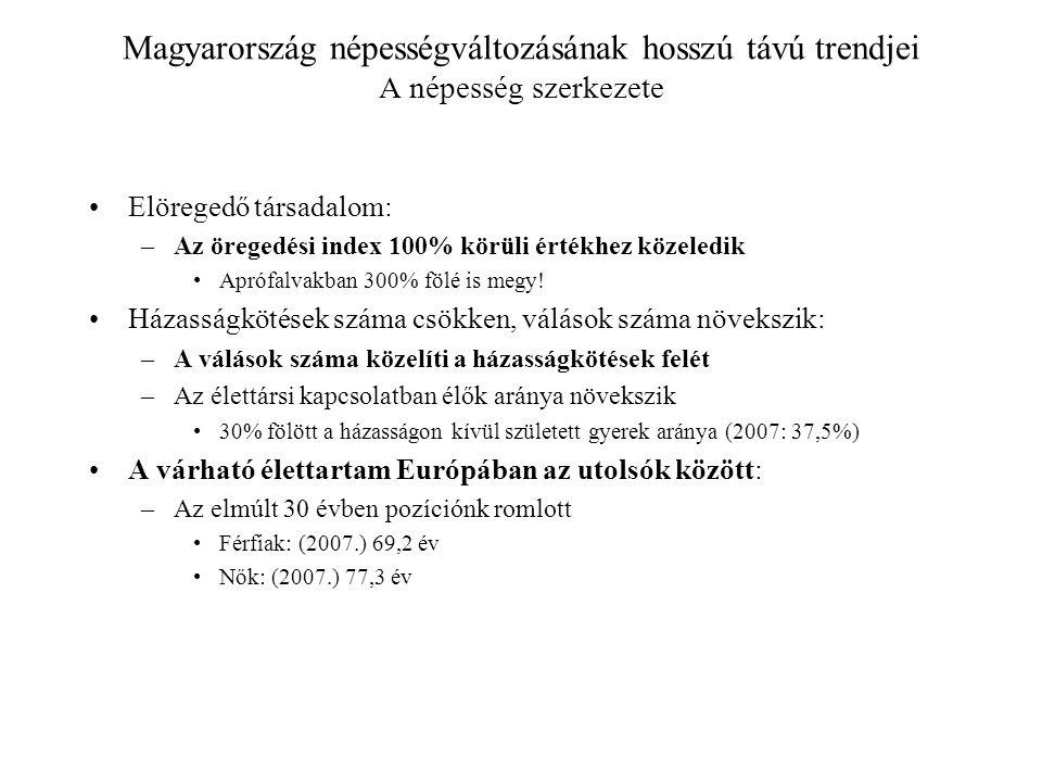 Magyarország népességváltozásának hosszú távú trendjei A népesség szerkezete