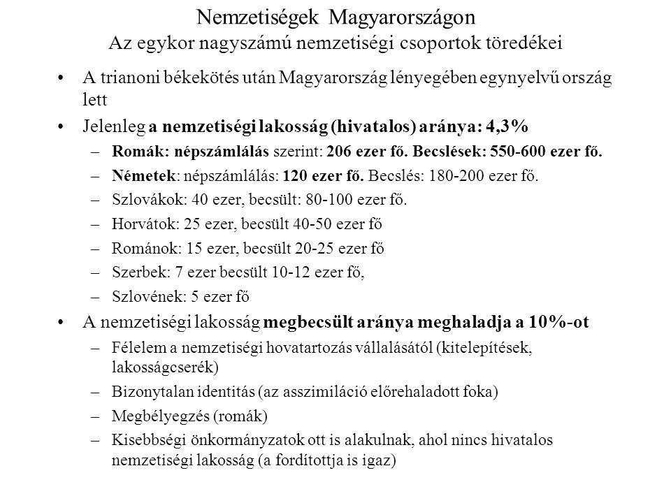Nemzetiségek Magyarországon Az egykor nagyszámú nemzetiségi csoportok töredékei