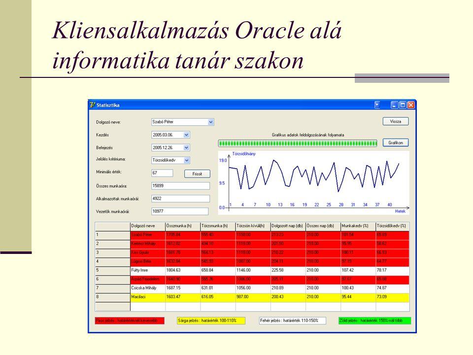 Kliensalkalmazás Oracle alá informatika tanár szakon