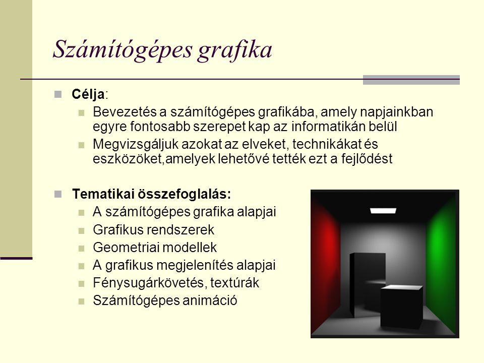 Számítógépes grafika Célja:
