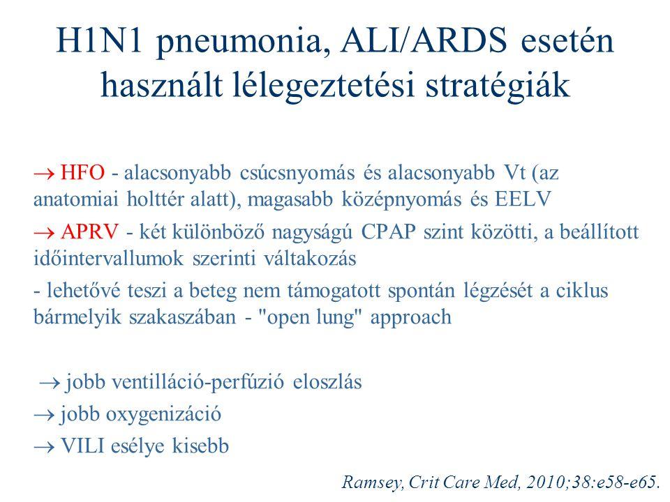 H1N1 pneumonia, ALI/ARDS esetén használt lélegeztetési stratégiák