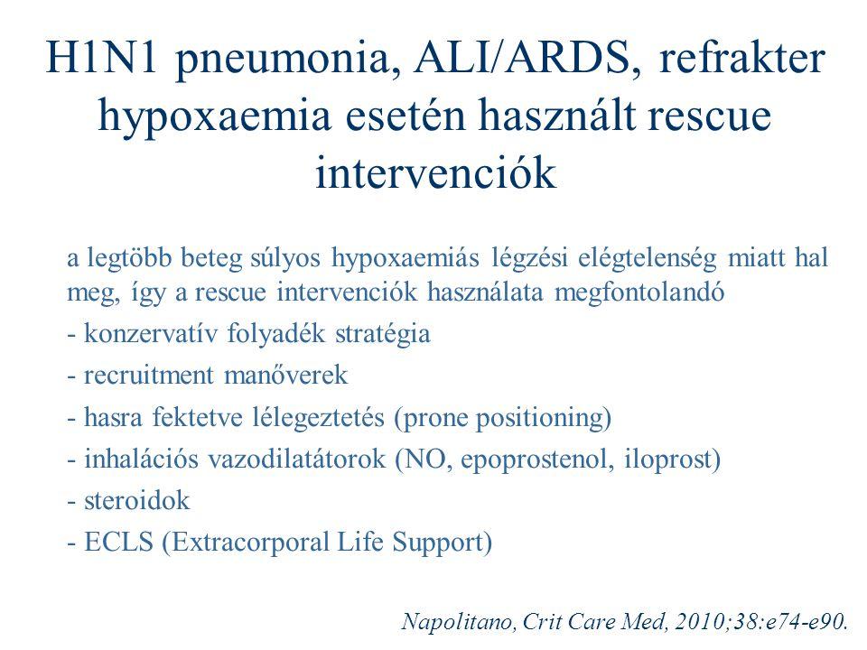 H1N1 pneumonia, ALI/ARDS, refrakter hypoxaemia esetén használt rescue intervenciók