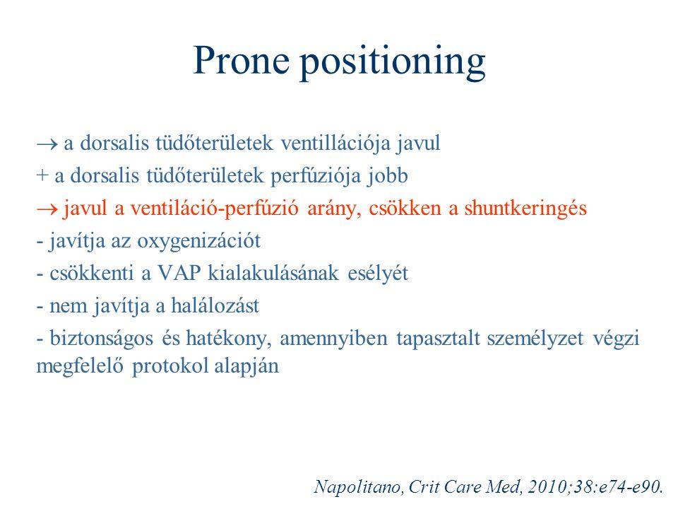 Prone positioning  a dorsalis tüdőterületek ventillációja javul