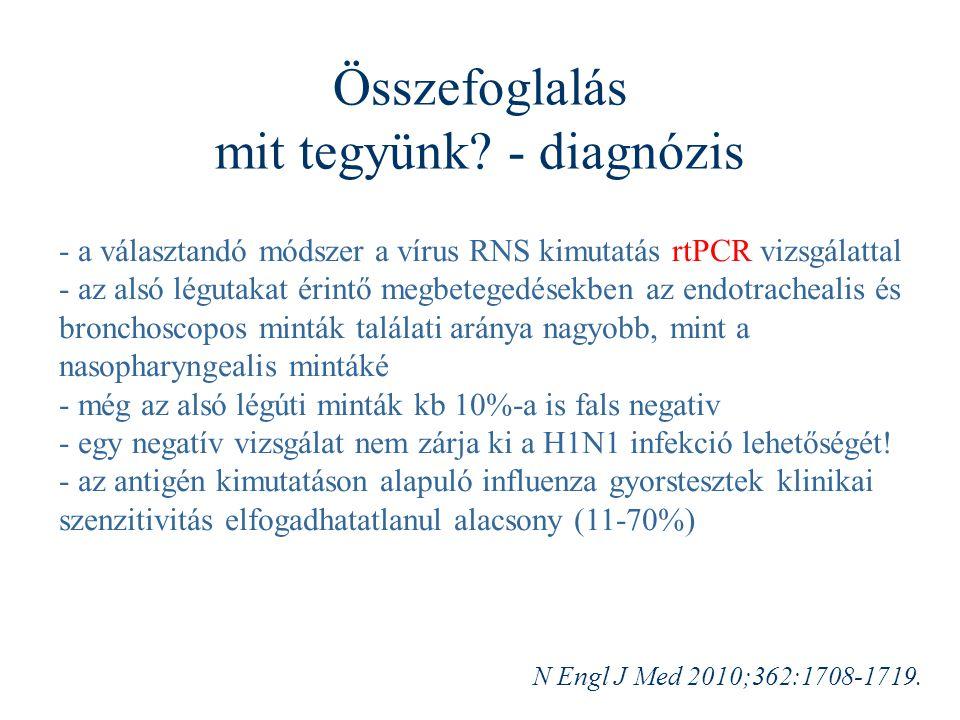 Összefoglalás mit tegyünk - diagnózis