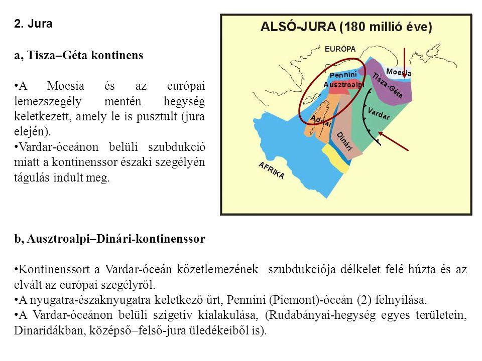 a, Tisza–Géta kontinens