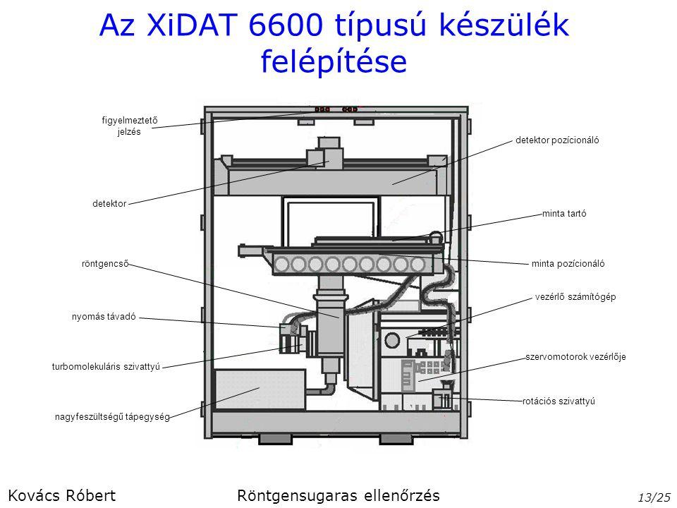 Az XiDAT 6600 típusú készülék felépítése