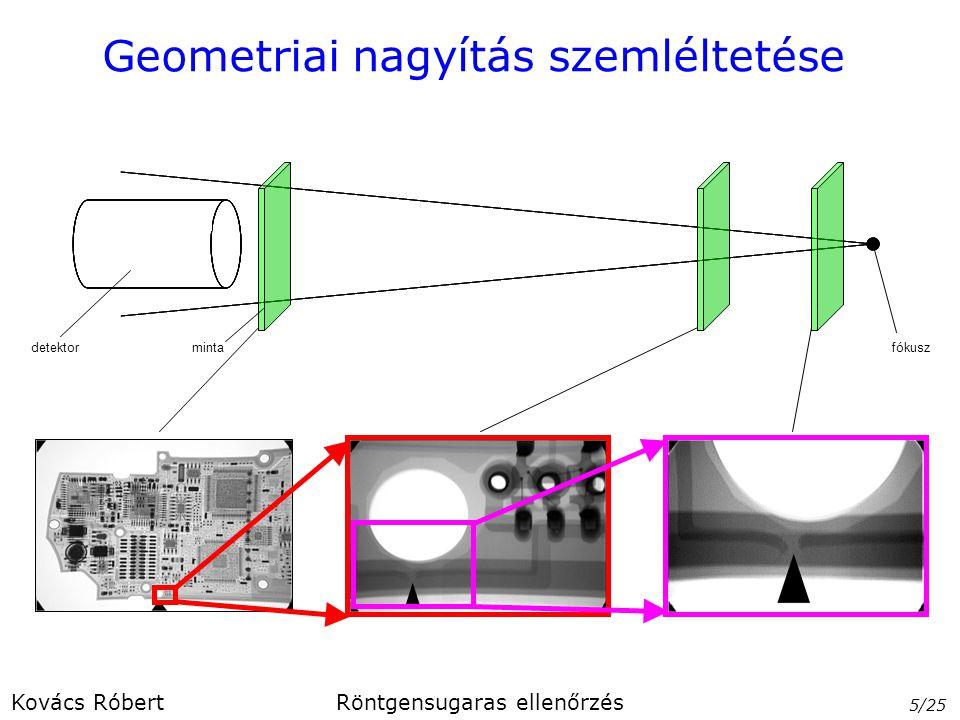 Geometriai nagyítás szemléltetése