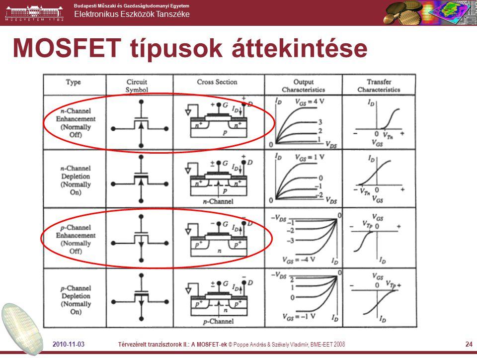MOSFET típusok áttekintése