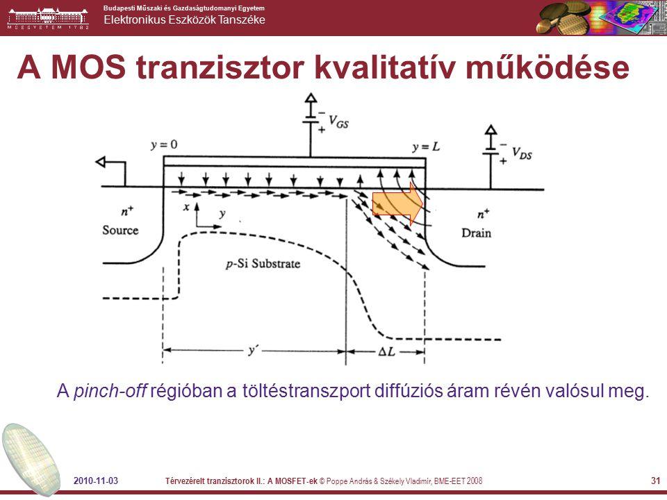 A MOS tranzisztor kvalitatív működése