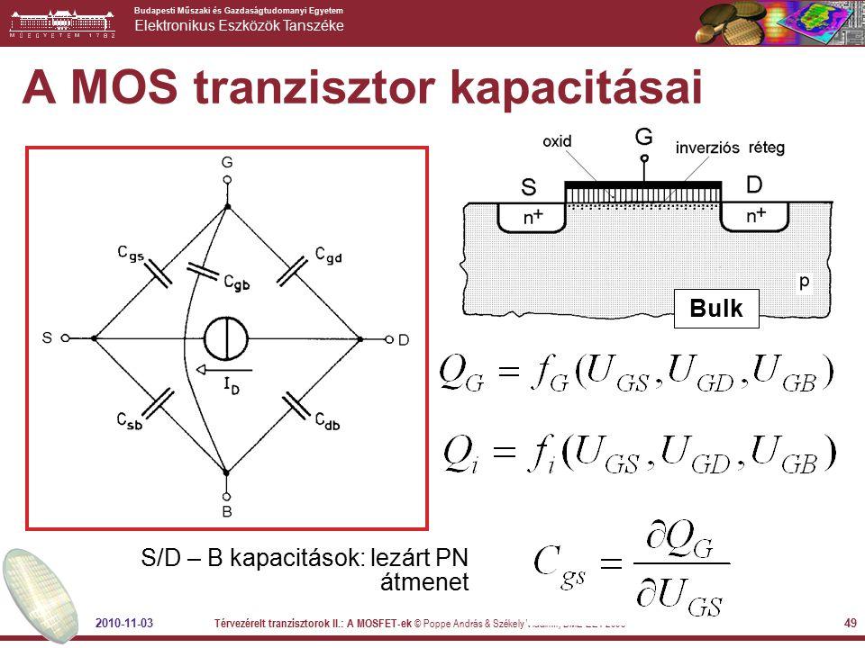 A MOS tranzisztor kapacitásai